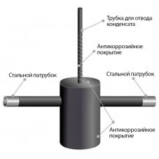 Конденсатосборник проходной стальные патрубки